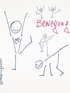 Capoeira Sommertraining Physiotherapie Langmair – funktionelle Bewegung @ Volkhaus Auwiesen | Linz | Oberösterreich | Österreich