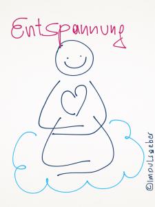 Mit Meditation...entschleunigen! CoolDown…Lebensqualität verbessern. @ Seminarzentrum Langmair | Linz | Oberösterreich | Österreich